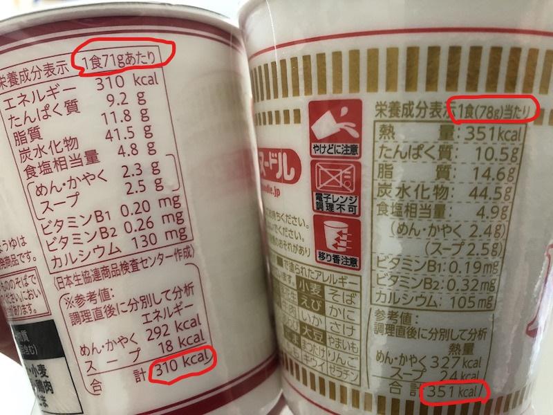 コープヌードルとカップヌードルの内容量、カロリー比較